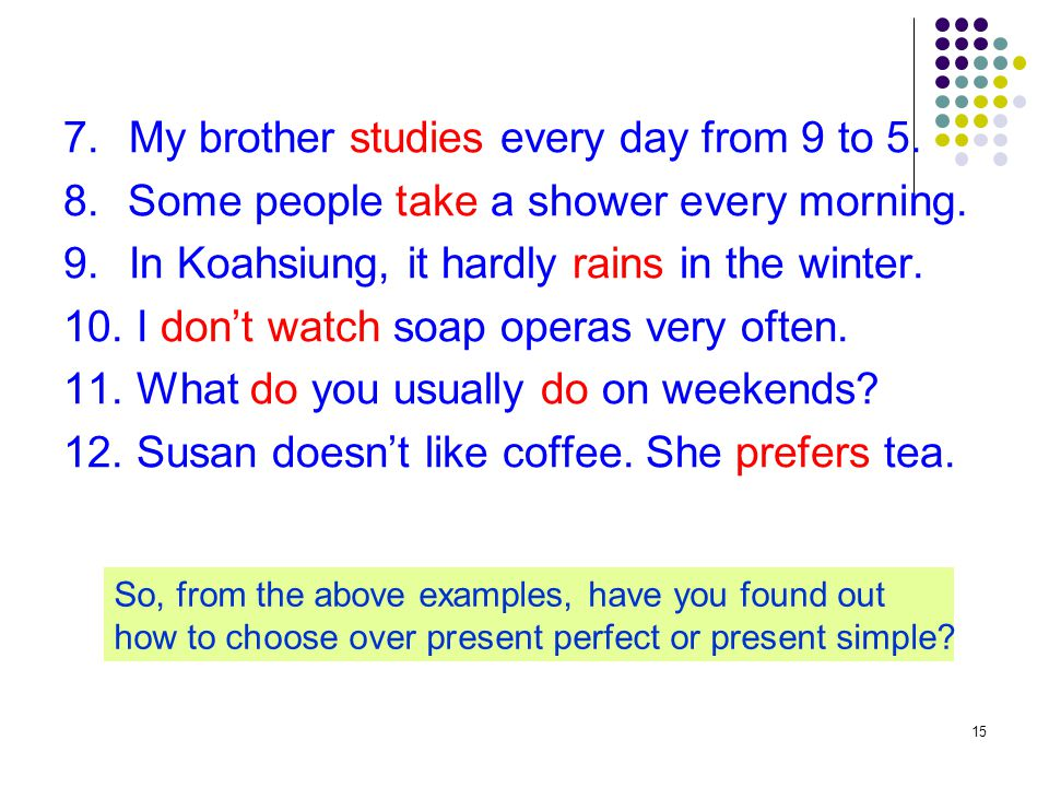15 7.My brother studies every day from 9 to 5. 8.Some people take a shower every morning. 9.In Koahsiung, it hardly rains in the winter. 10. I don't w