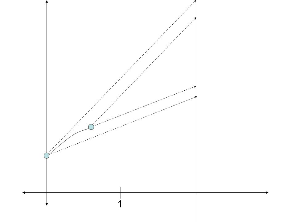 Suppose that g has a (piecewise) continuous derivative on the interval and on. By considering the formula for the length of the graph of g on the inte