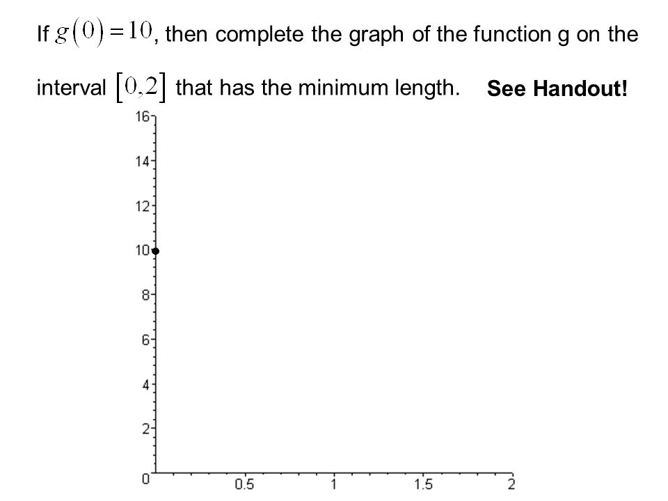 If, then complete the graph of the function g on the interval that has the maximum length. See Handout!