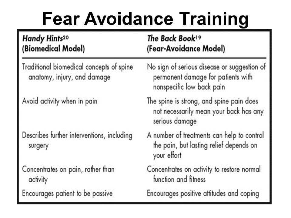 Fear Avoidance Training