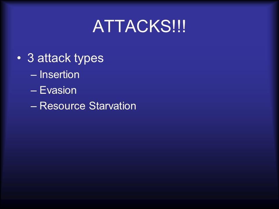 ATTACKS!!! 3 attack types –Insertion –Evasion –Resource Starvation