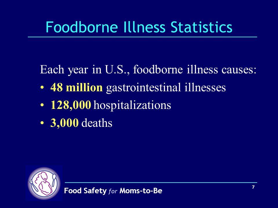 Food Safety for Moms-to-Be 7 Foodborne Illness Statistics Each year in U.S., foodborne illness causes: 48 million gastrointestinal illnesses 128,000 h