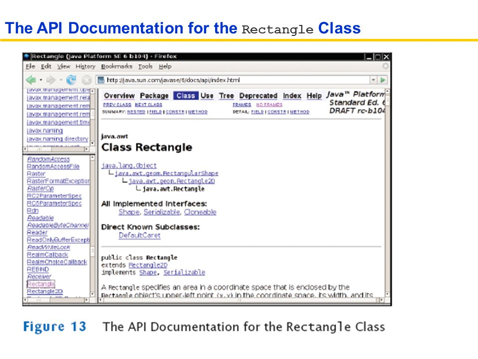 The API Documentation for the Rectangle Class