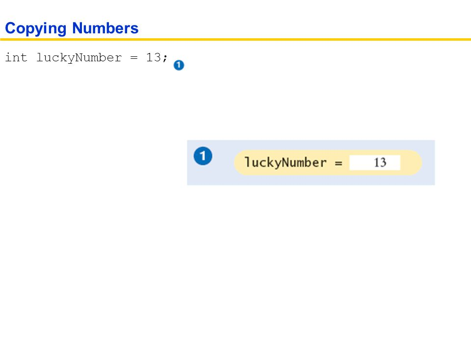 int luckyNumber = 13; Copying Numbers