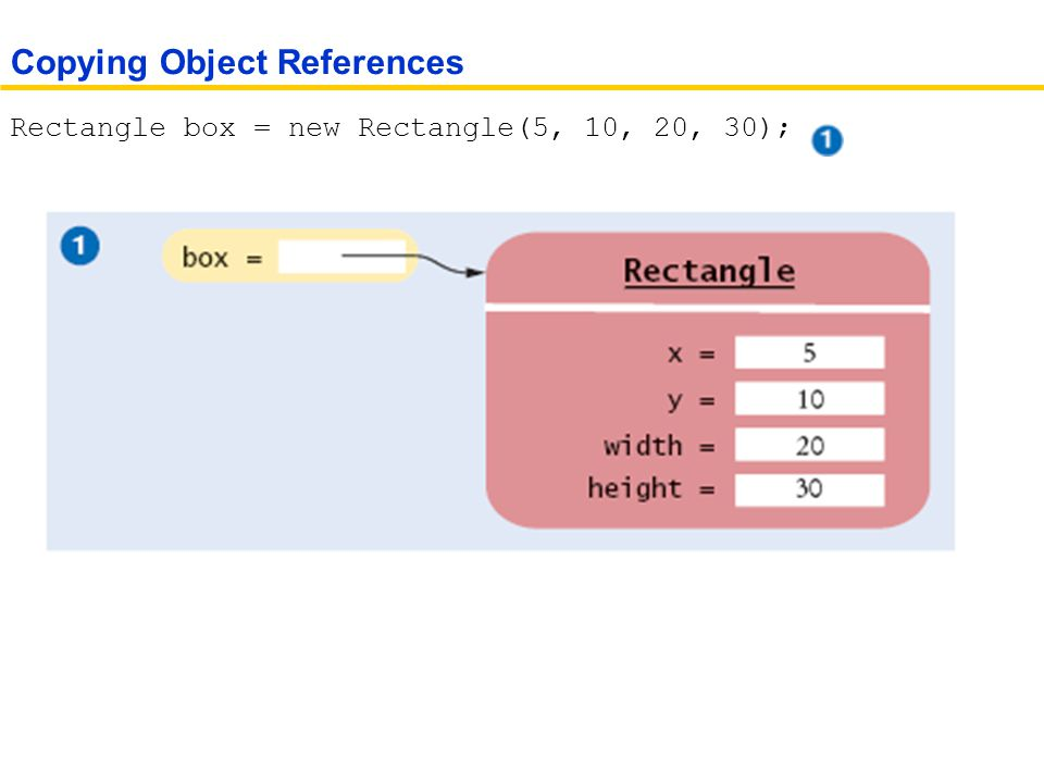 Rectangle box = new Rectangle(5, 10, 20, 30); Copying Object References
