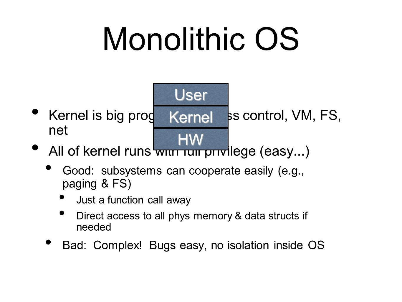 Alternate: Microkernels Basic idea: user-space servers talking via IPC Servers: VM, FS, TCP/IP, even many device drivers Kernel provides just the basics: Fast IPC, most basic mem access, interrupts, etc.
