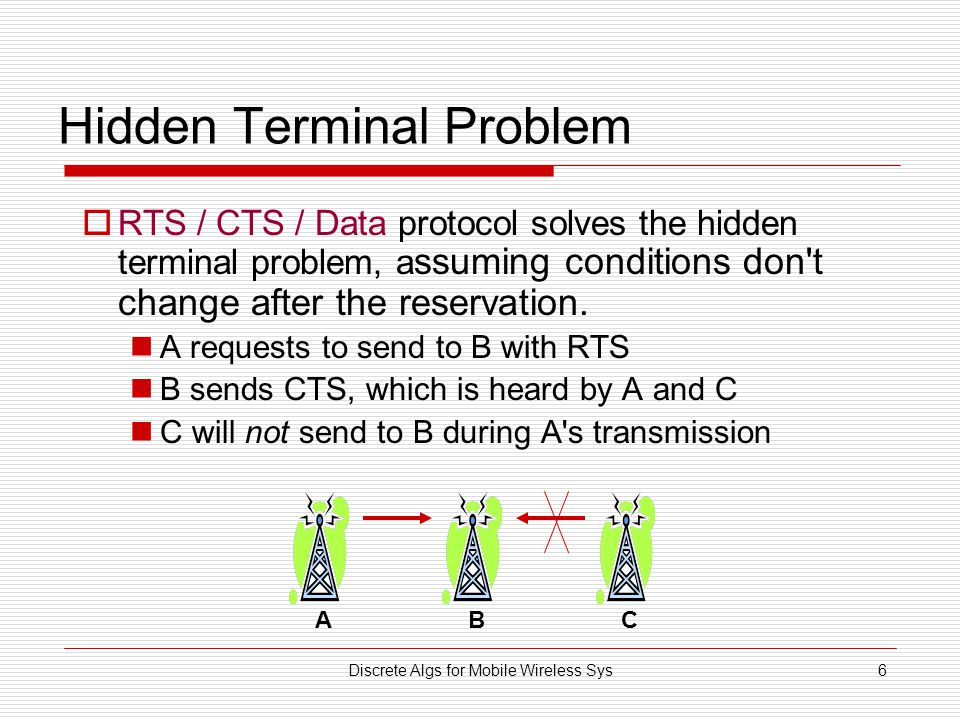 Discrete Algs for Mobile Wireless Sys6 Hidden Terminal Problem  RTS / CTS / Data protocol solves the hidden terminal problem, a ssuming conditions don t change after the reservation.