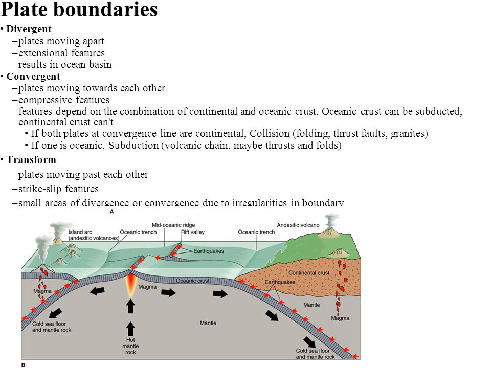 Plate boundaries Divergent –plates moving apart –extensional features –results in ocean basin Convergent –plates moving towards each other –compressive features –features depend on the combination of continental and oceanic crust.
