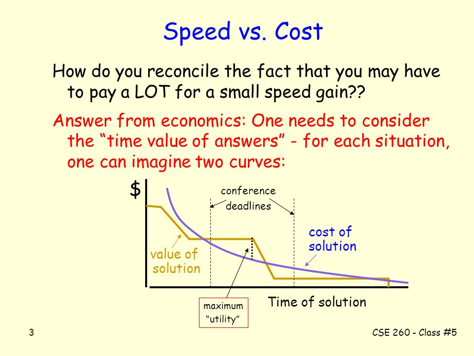 CSE 260 - Class #53 Speed vs. Cost How do you reconcile the fact that you may have to pay a LOT for a small speed gain?? Answer from economics: One ne