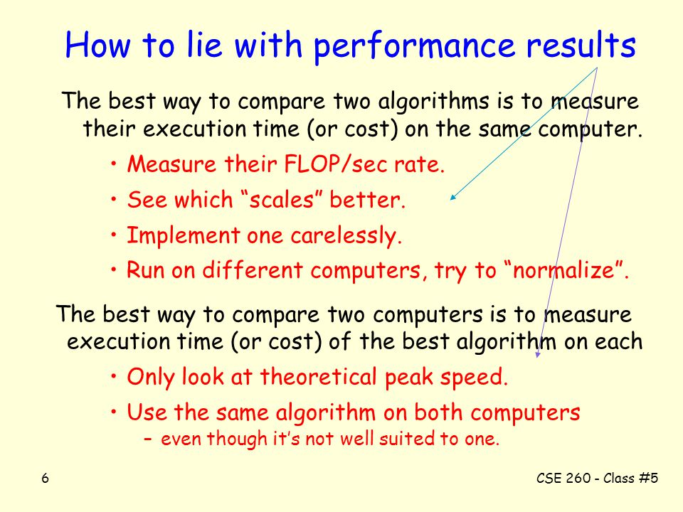 CSE 260 - Class #56 How to lie with performance results The best way to compare two algorithms is to measure their execution time (or cost) on the sam