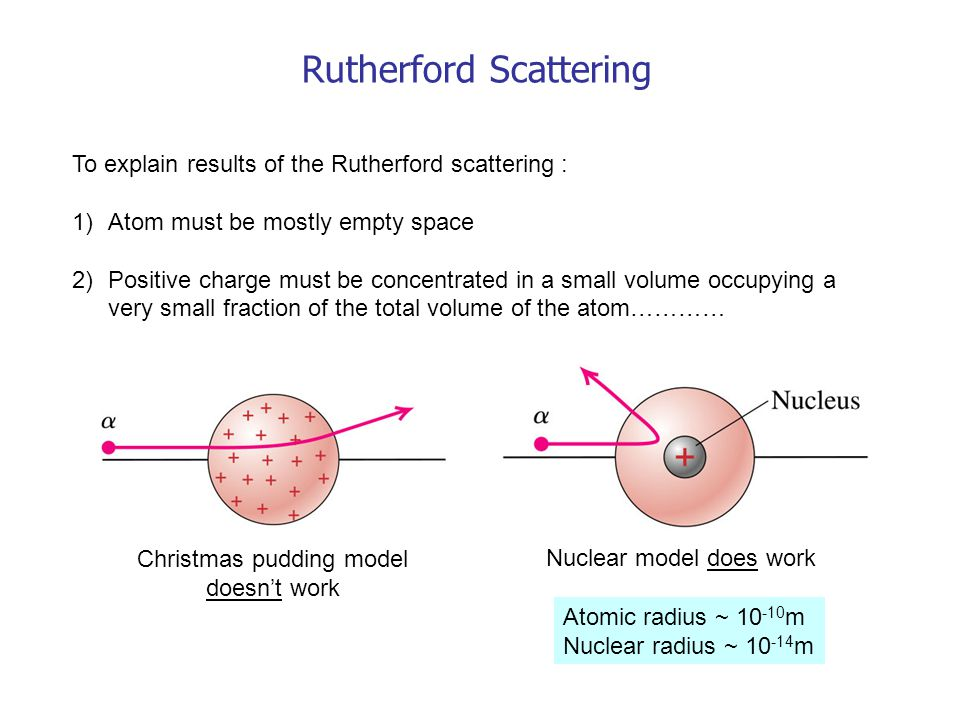 Rutherford Scattering To explain results of the Rutherford scattering : 1)Atom must be mostly empty space 2)Positive charge must be concentrated in a