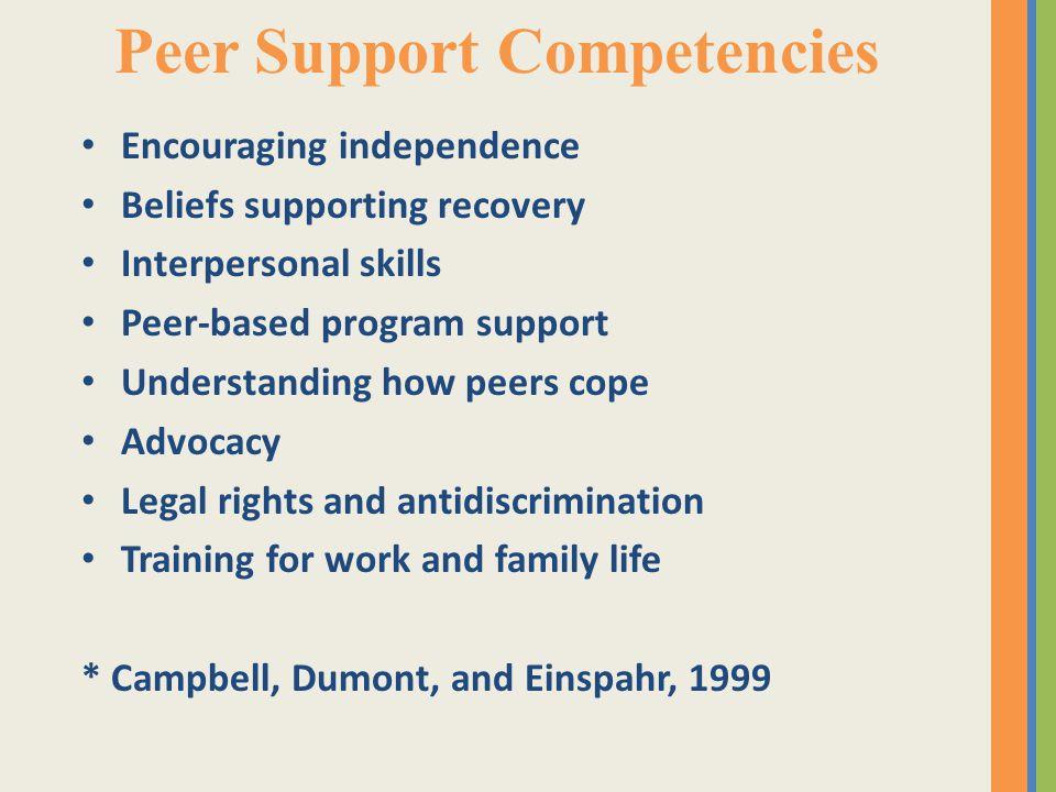 Peer Support Competencies Encouraging independence Beliefs supporting recovery Interpersonal skills Peer-based program support Understanding how peers