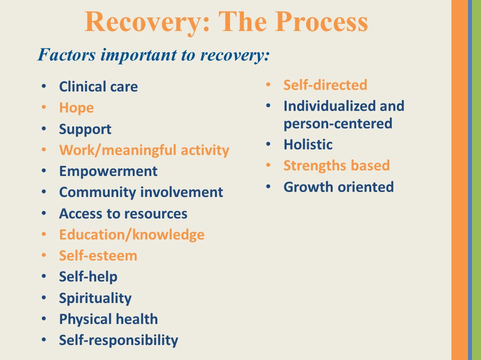 Clinical care Hope Support Work/meaningful activity Empowerment Community involvement Access to resources Education/knowledge Self-esteem Self-help Sp