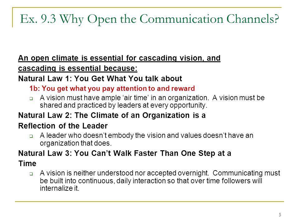 6 Ex.9.4 Ten Keys to Effective Listening KeysPoor ListenerGood Listener 1.