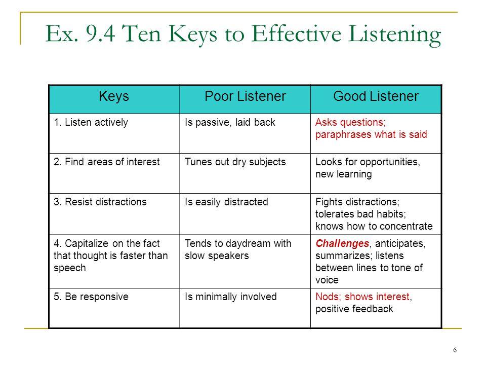 7 Ex.9.4 (contd.) KeysPoor ListenerGood Listener 6.