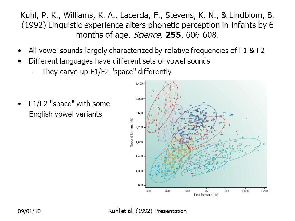 09/01/10 Kuhl et al. (1992) Presentation Kuhl, P.