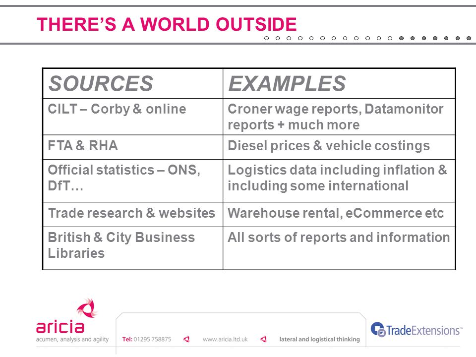 THERE'S A WORLD OUTSIDE SOURCESEXAMPLES CILT – Corby & onlineCroner wage reports, Datamonitor reports + much more FTA & RHADiesel prices & vehicle costings Official statistics – ONS, DfT… Logistics data including inflation & including some international Trade research & websitesWarehouse rental, eCommerce etc British & City Business Libraries All sorts of reports and information