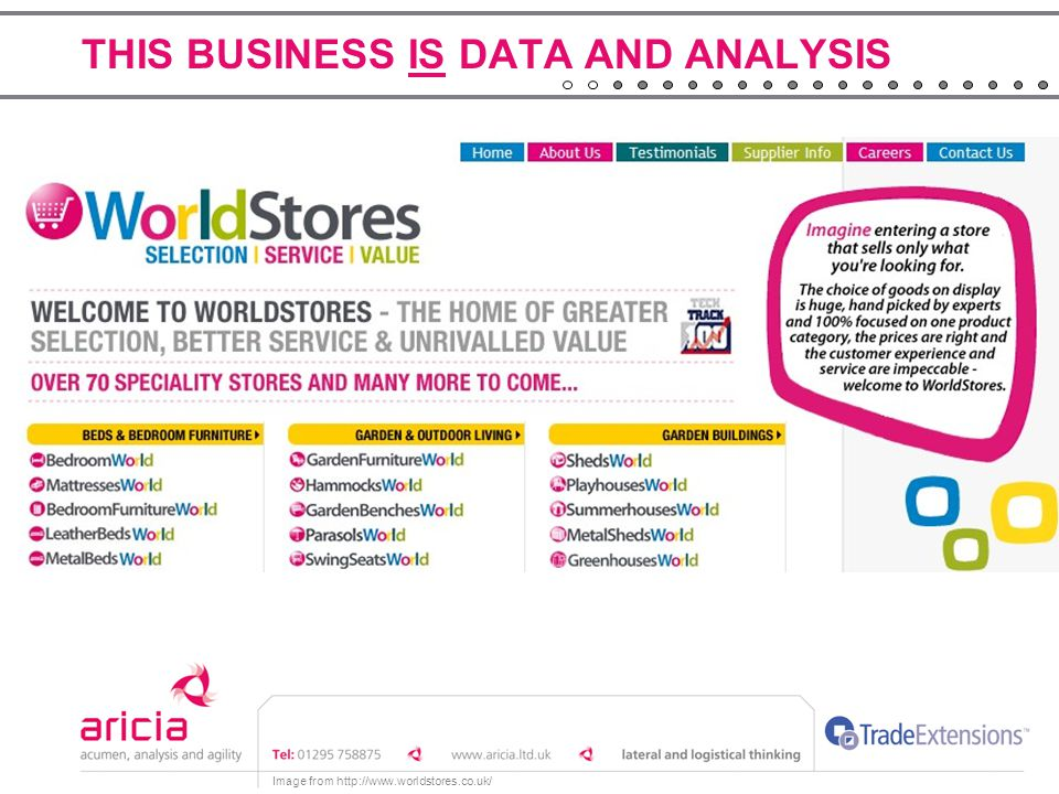 THIS BUSINESS IS DATA AND ANALYSIS Image from http://www.worldstores.co.uk/