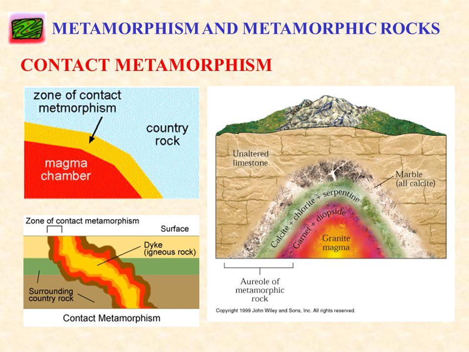 METAMORPHISM AND METAMORPHIC ROCKS CONTACT METAMORPHISM