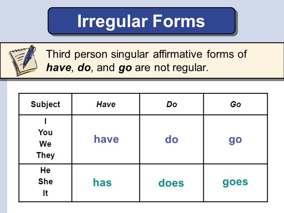 Irregular Forms Third person singular affirmative forms of have, do, and go are not regular. SubjectHaveDoGo I You We They He She It do havego has doe