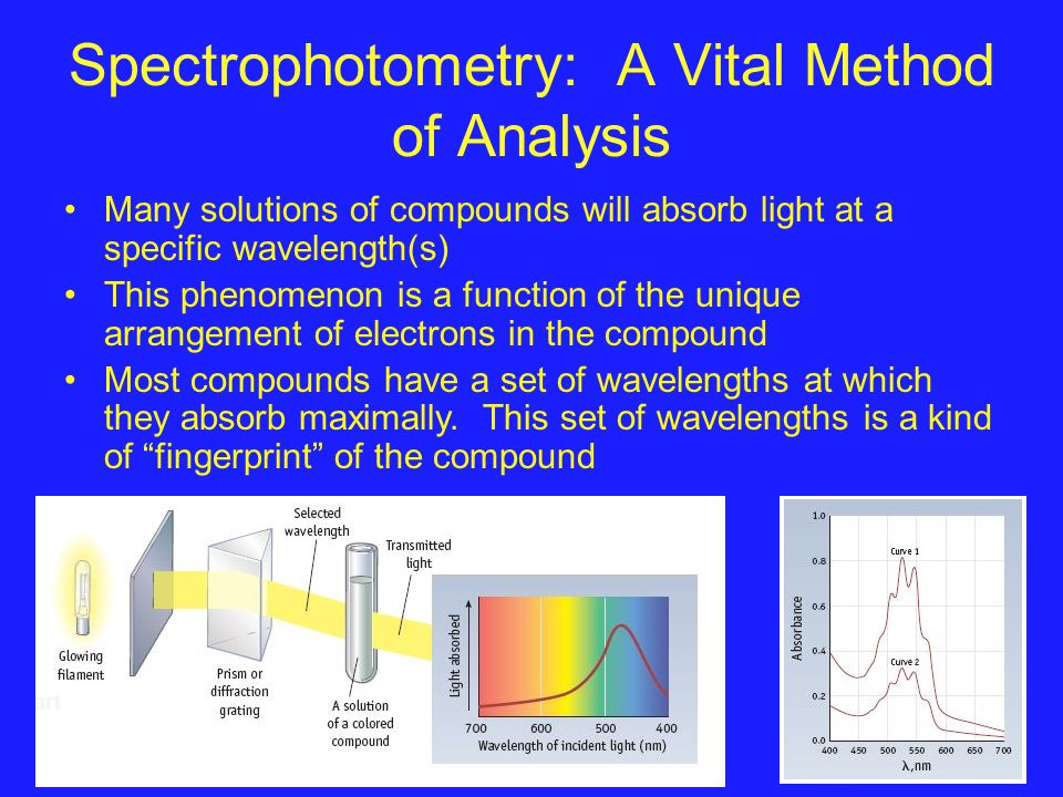 Transmittance and Absorbance Transmittance is the ratio of the amount of light that came through the sample ('Transmitted Light') to the amount of light present before it hit the sample ('Incident Light') Absorbance is defined as the negative logarithm of the transmittance This means that, as the concentration of the absorbing species increases, the amount of transmitted light decreases, and therefore, the absorbance increases