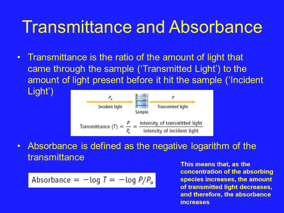 The Beer-Lambert Law Let's think about this for a bit… If we increase the distance the light travels through the solution, the amount of light absorbed should increase.
