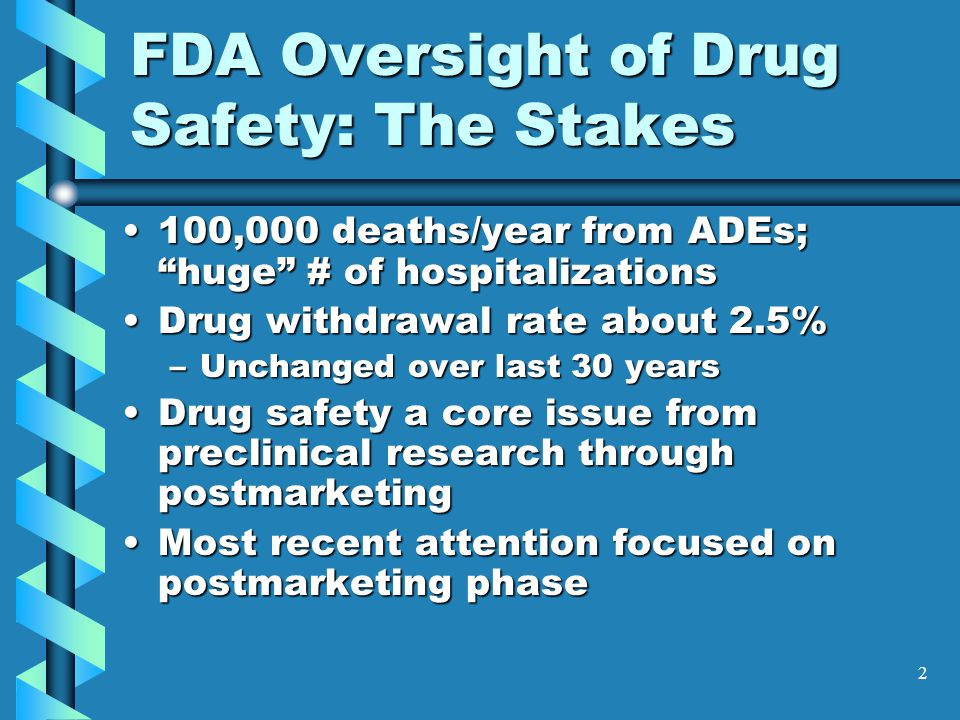 2 FDA Oversight of Drug Safety: The Stakes 100,000 deaths/year from ADEs; huge # of hospitalizations100,000 deaths/year from ADEs; huge # of hospitalizations Drug withdrawal rate about 2.5%Drug withdrawal rate about 2.5% –Unchanged over last 30 years Drug safety a core issue from preclinical research through postmarketingDrug safety a core issue from preclinical research through postmarketing Most recent attention focused on postmarketing phaseMost recent attention focused on postmarketing phase