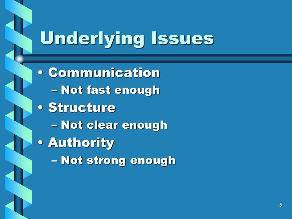 6 Underlying Issues CommunicationCommunication –Not fast enough StructureStructure –Not clear enough AuthorityAuthority –Not strong enough