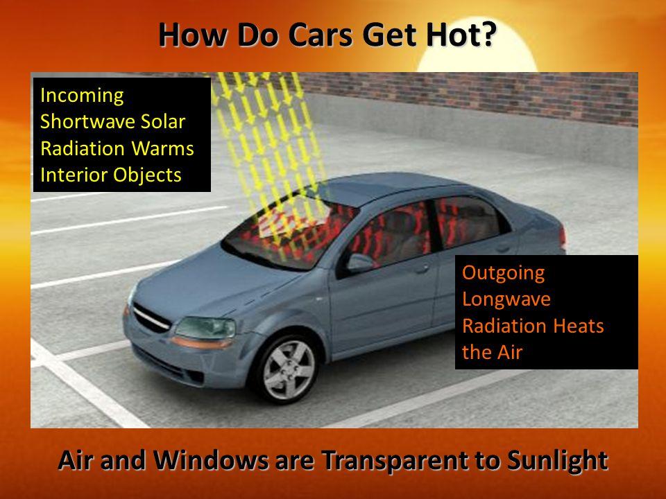 How Do Cars Get Hot.