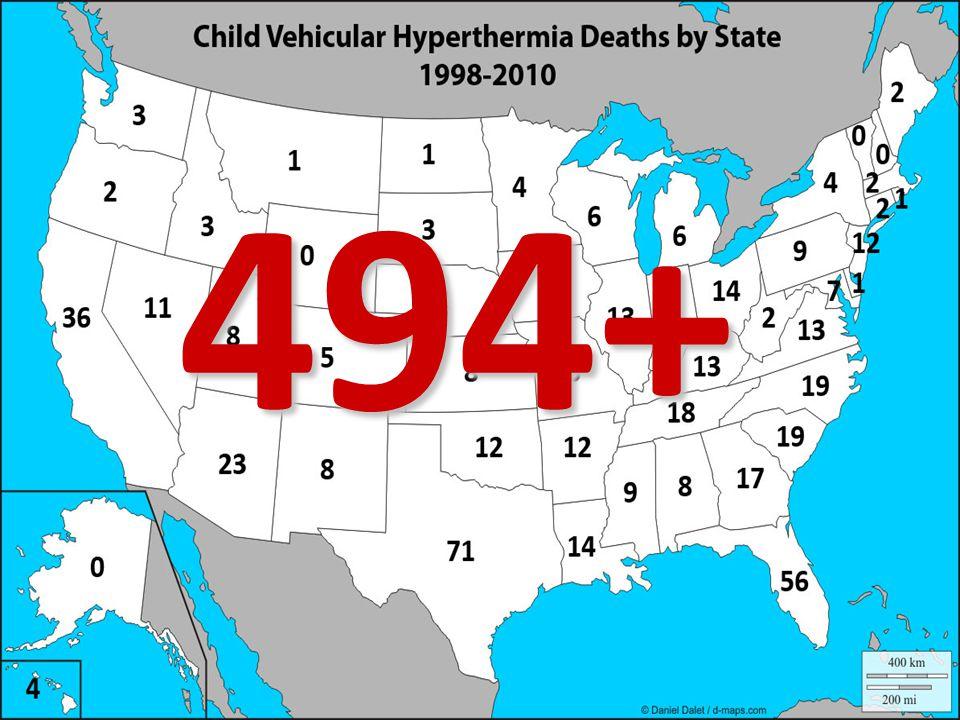 1998-2010 <1 Airbag death/yr 38 Hyperthermia/yr 1991-1997 21 Airbag Deaths/yr 11 Hyperthermia/yr What Has Changed?