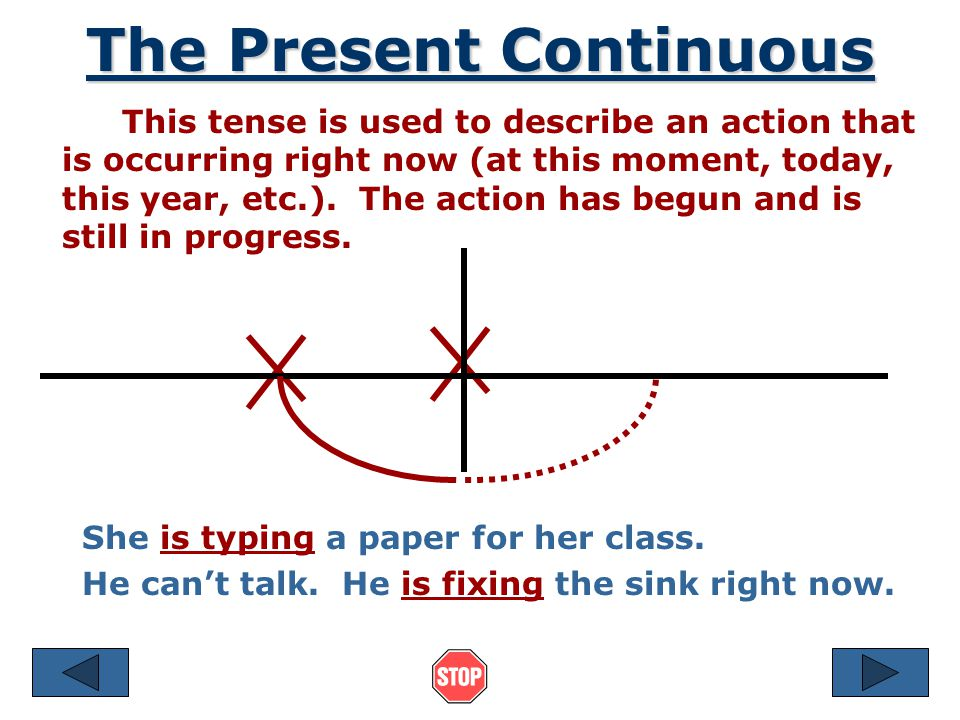 The Present Continuous This tense is used to describe an action that is occurring right now (at this moment, today, this year, etc.).