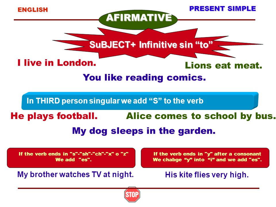 ENGLISH PRESENT SIMPLE AFIRMATIVE SuBJECT+ Infinitive sin to I live in London.