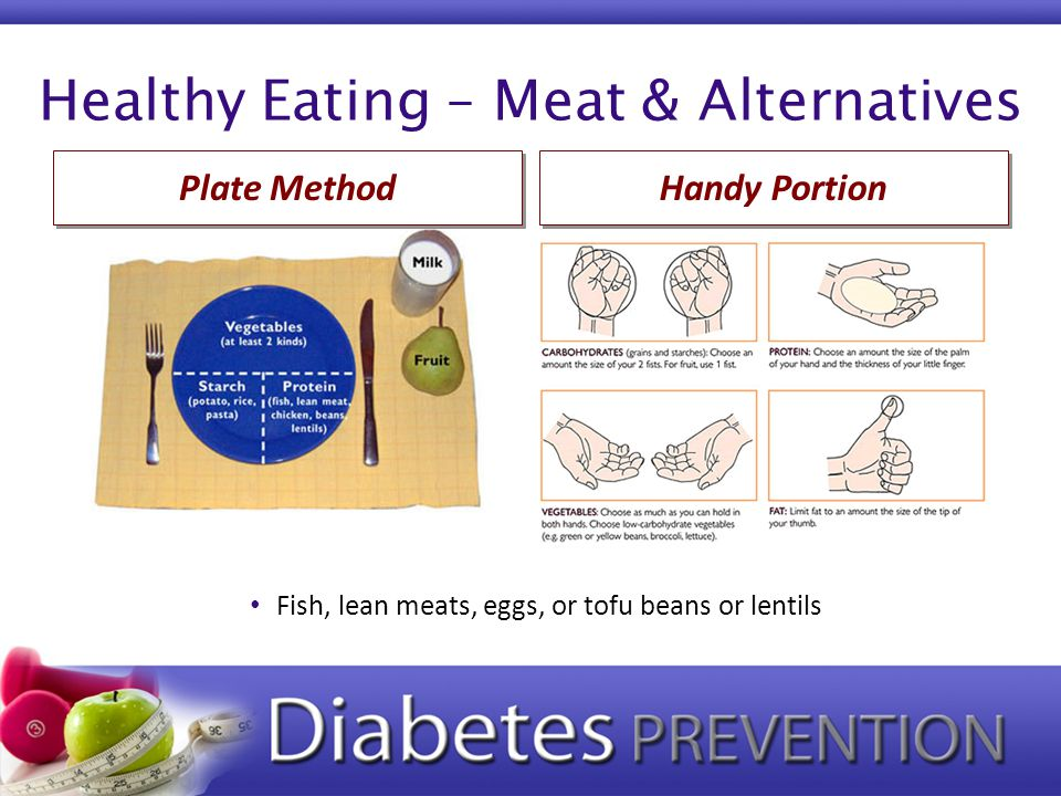 Healthy Eating – Meat & Alternatives Plate Method Handy Portion Fish, lean meats, eggs, or tofu beans or lentils