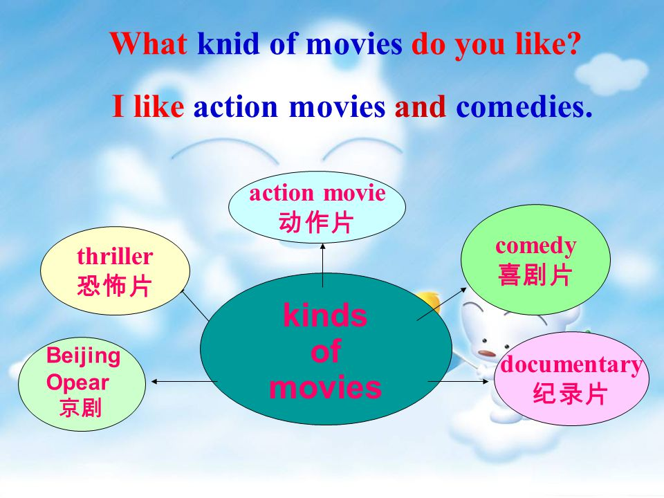 kinds of movies action movie 动作片 comedy 喜剧片 documentary 纪录片 thriller 恐怖片 I like action movies and comedies.