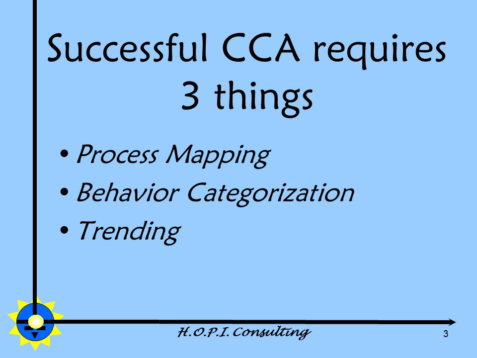 2 Common Cause Analysis (CCA) Is not Root Cause Analysis Does not prevent salient events Is an ongoing long term process Is aimed at correcting the cause(s) of dysfunctional behaviors H.O.P.I.