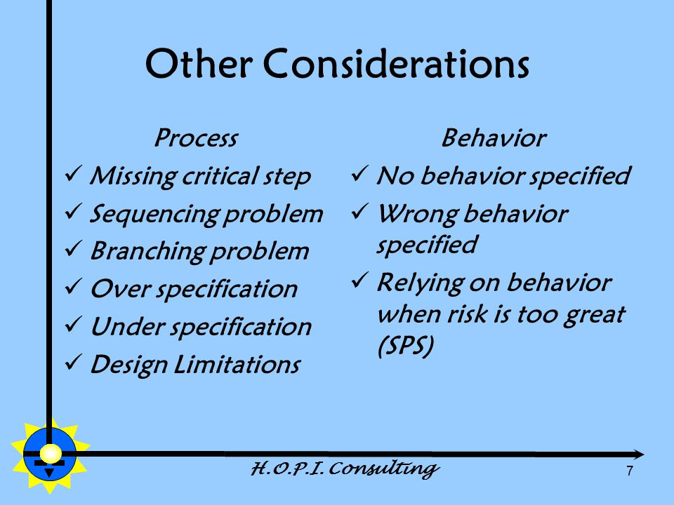 7 Other Considerations Process Missing critical step Sequencing problem Branching problem Over specification Under specification Design Limitations Behavior No behavior specified Wrong behavior specified Relying on behavior when risk is too great (SPS) H.O.P.I.
