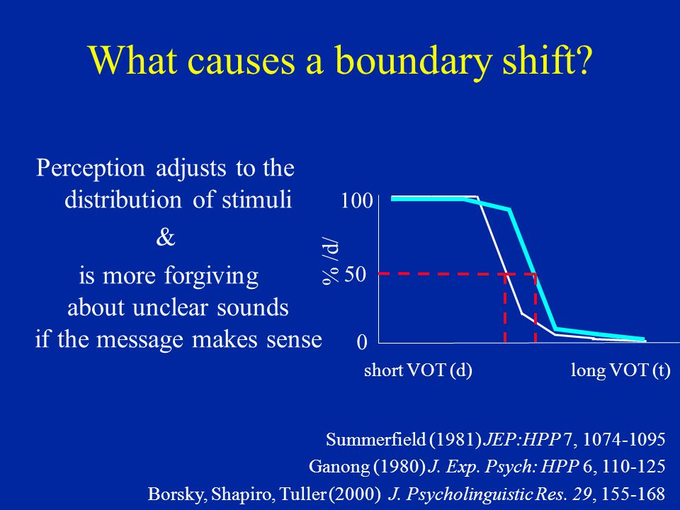 What causes a boundary shift.