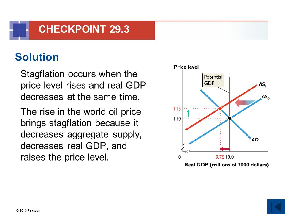 © 2013 Pearson Solution Stagflation occurs when the price level rises and real GDP decreases at the same time.