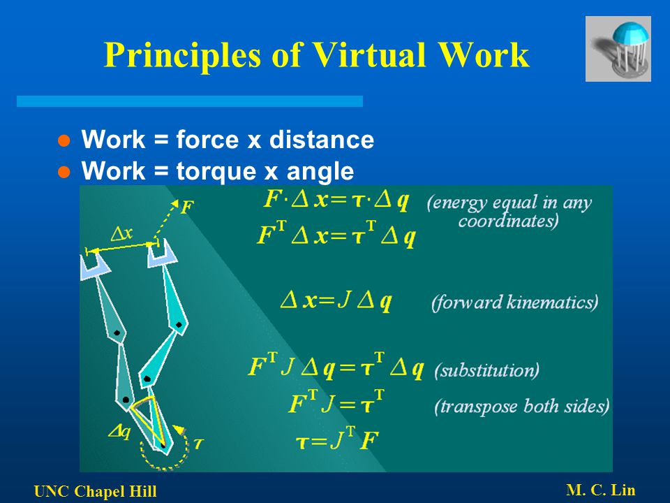 UNC Chapel Hill M. C. Lin Principles of Virtual Work Work = force x distance Work = torque x angle
