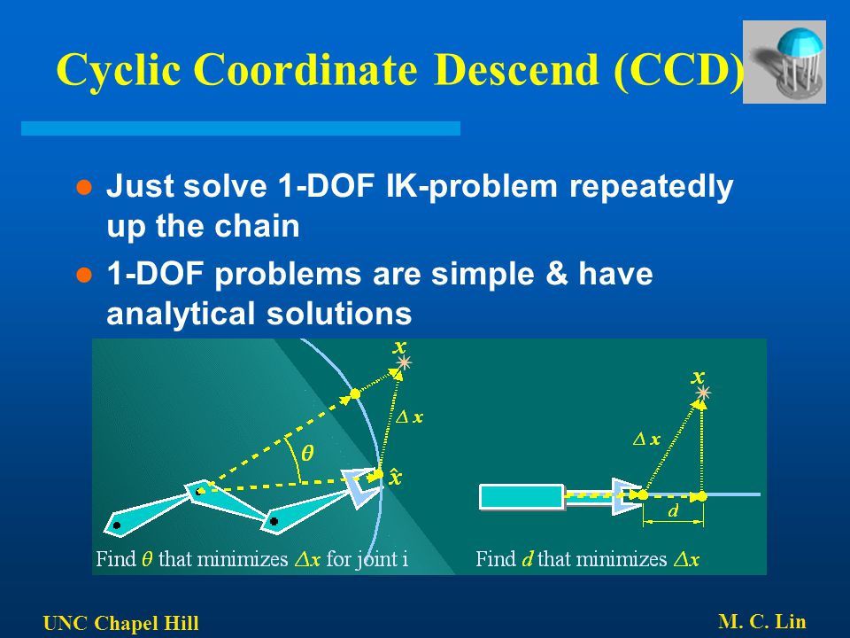 UNC Chapel Hill M. C. Lin Cyclic Coordinate Descend (CCD) Just solve 1-DOF IK-problem repeatedly up the chain 1-DOF problems are simple & have analyti