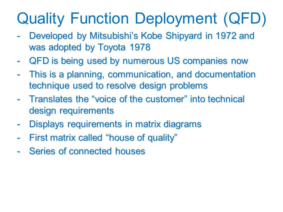 House of Quality Correlation matrix Design characteristics Customer requirements Target values Relationship matrix Competitive assessment Importance 1 2 3 4 5 6 6