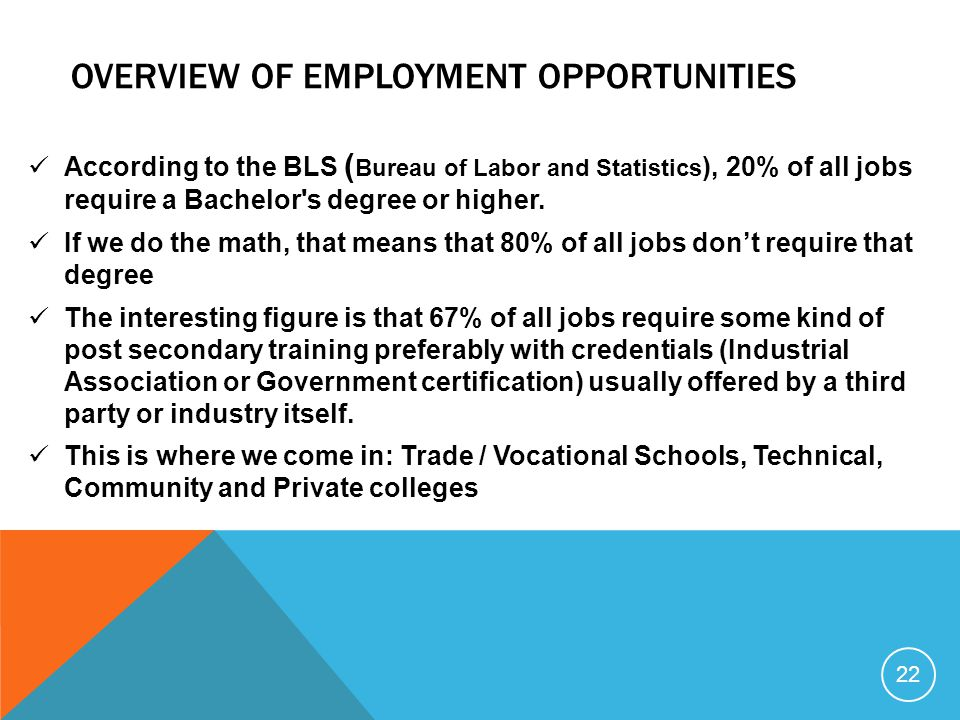 According to the BLS ( Bureau of Labor and Statistics ), 20% of all jobs require a Bachelor's degree or higher. If we do the math, that means that 80%