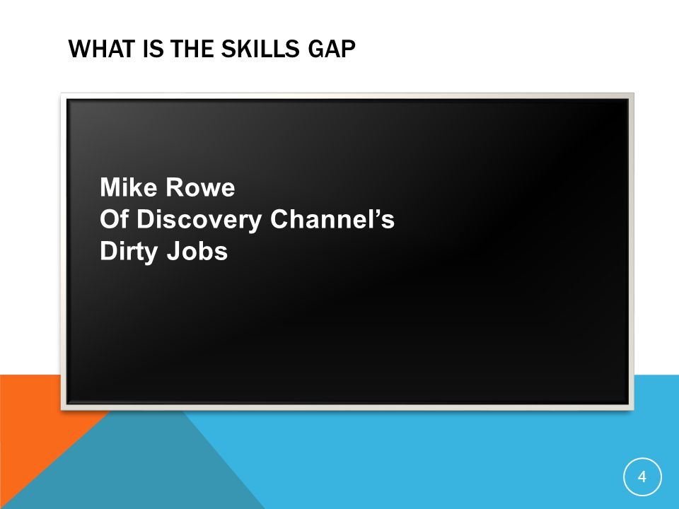 4 WHAT IS THE SKILLS GAP Mike Rowe Of Discovery Channel's Dirty Jobs