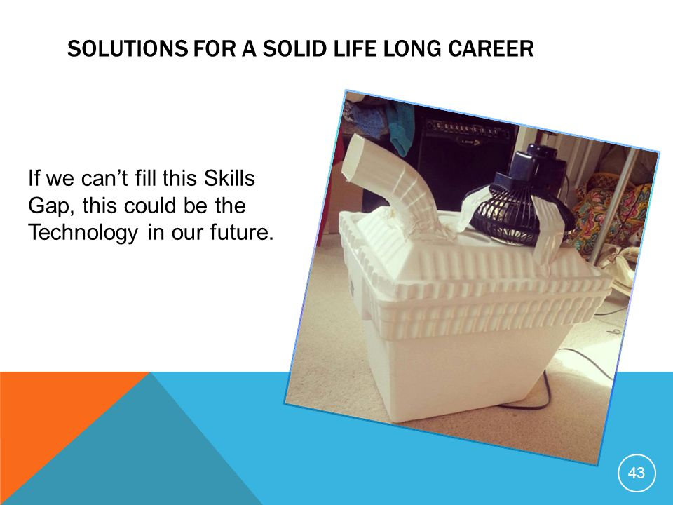 43 SOLUTIONS FOR A SOLID LIFE LONG CAREER If we can't fill this Skills Gap, this could be the Technology in our future.