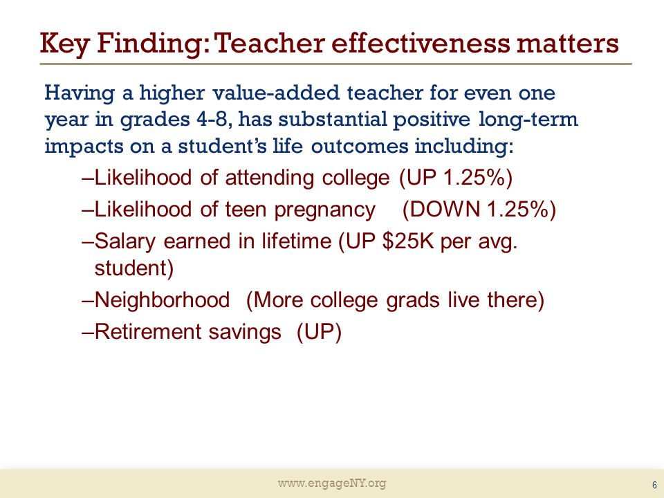 Key Finding: Teacher effectiveness matters Having a higher value-added teacher for even one year in grades 4-8, has substantial positive long-term impacts on a student's life outcomes including: –Likelihood of attending college (UP 1.25%) –Likelihood of teen pregnancy (DOWN 1.25%) –Salary earned in lifetime (UP $25K per avg.