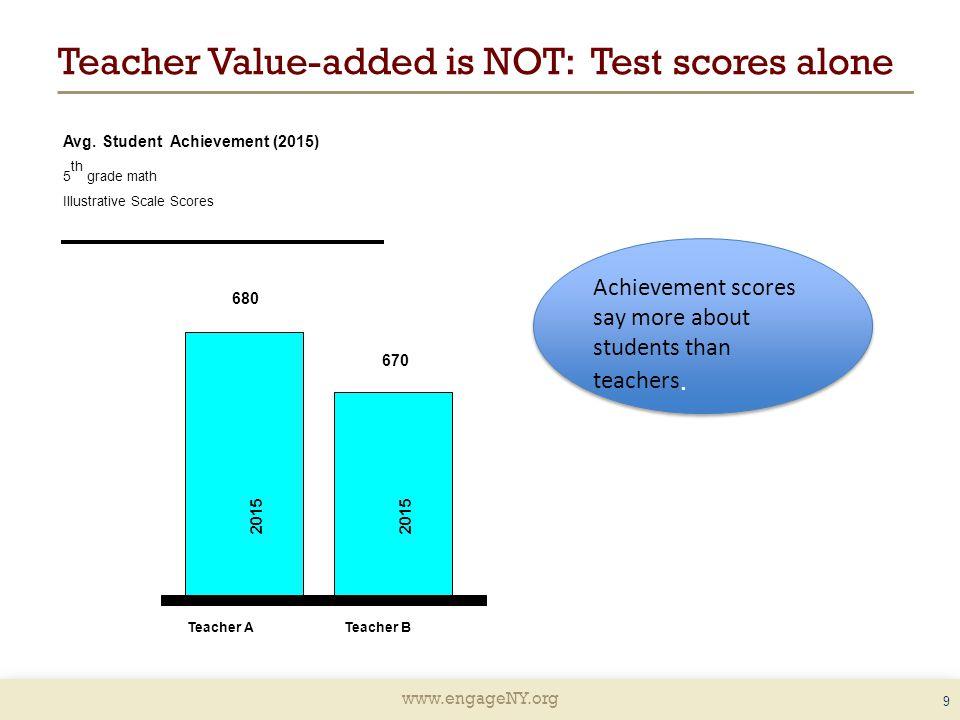 www.engageNY.org Teacher Value-added is NOT: Test scores alone 9 Avg.