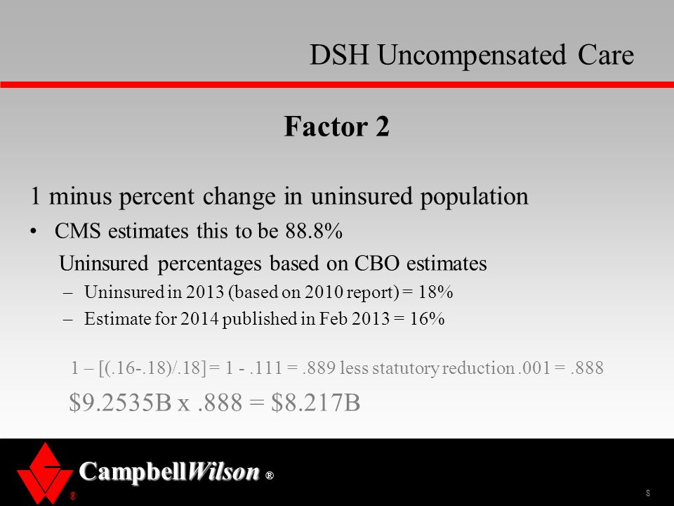 ® CampbellWilson ® DSH Uncompensated Care Factor 2 1 minus percent change in uninsured population CMS estimates this to be 88.8% Uninsured percentages