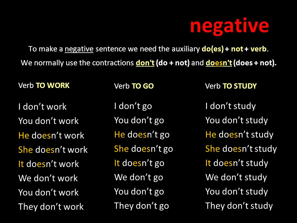 negative To make a negative sentence we need the auxiliary do(es) + not + verb. We normally use the contractions don't (do + not) and doesn't (does +