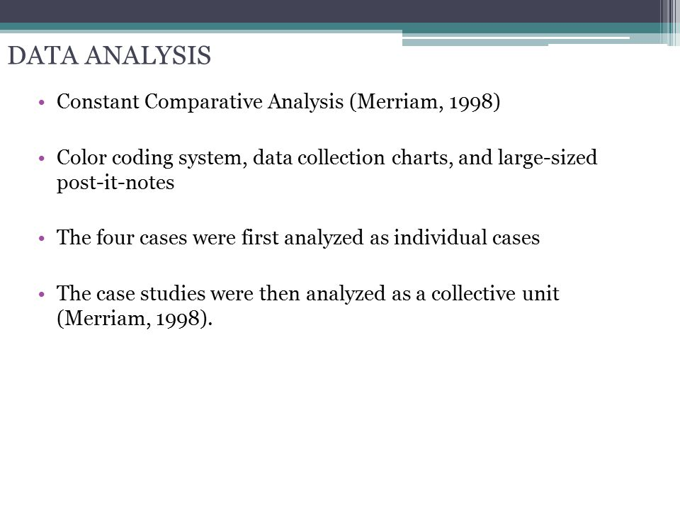 DATA ANALYSIS Constant Comparative Analysis (Merriam, 1998) Color coding system, data collection charts, and large-sized post-it-notes The four cases were first analyzed as individual cases The case studies were then analyzed as a collective unit (Merriam, 1998).