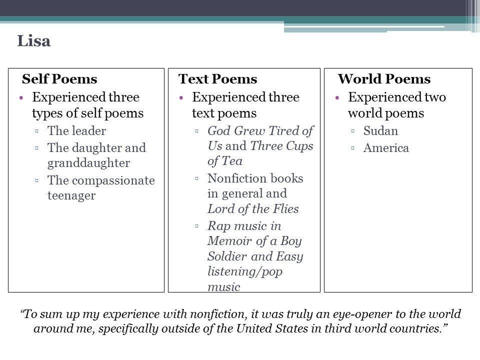 Lisa Text Poems Experienced three text poems ▫God Grew Tired of Us and Three Cups of Tea ▫Nonfiction books in general and Lord of the Flies ▫Rap music